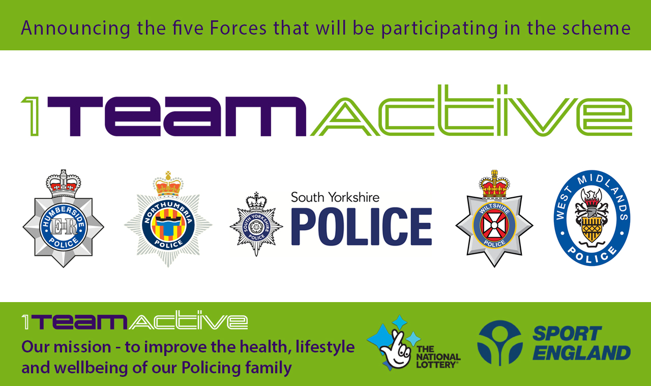 Which Forces are going to be 1TeamActive?
